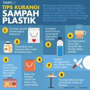 Tips Mengurangi Sampah Plastik