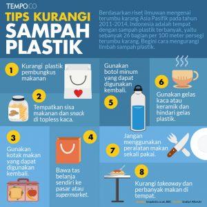 Tips Mengurangi Sampah Plastik