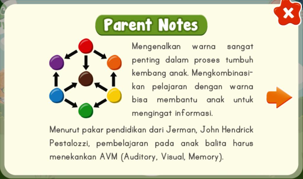 Keren! Selalau ada catatan akhir sebagai bahan evaluasi bagi orang tua.
